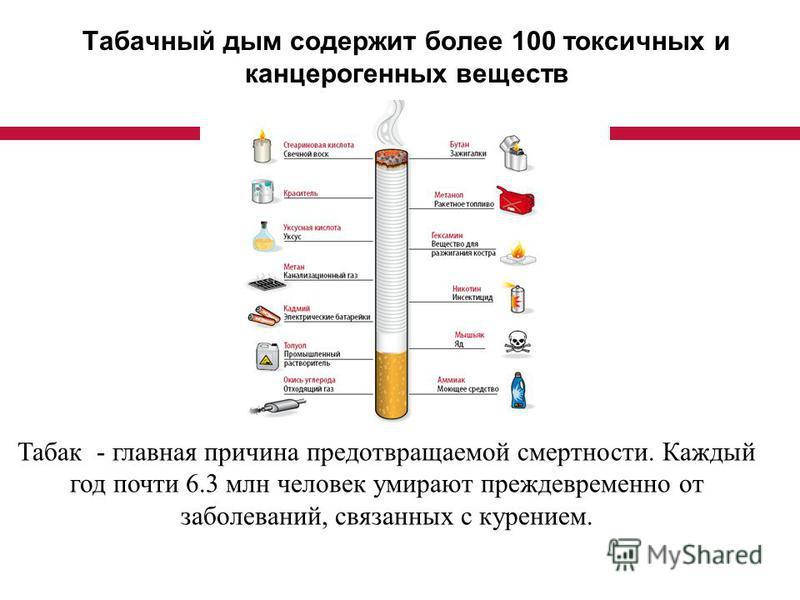 """Что выбрать курильщику, если надоели """"химозные"""" сигареты?"""