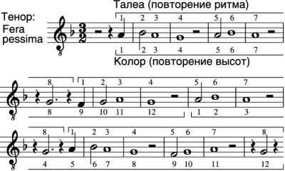 Месса (музыка) — википедия. что такое месса (музыка)