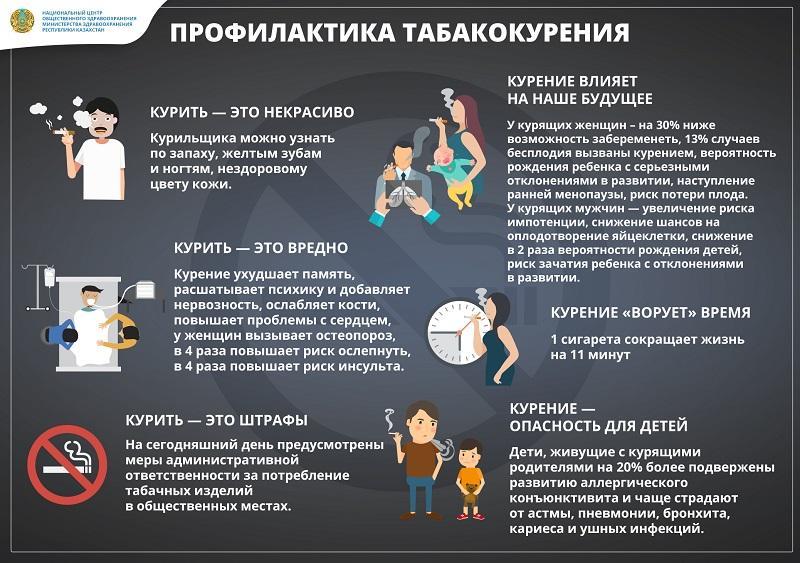 Причины курения: когда плюсы весомее минусов | pro-курение