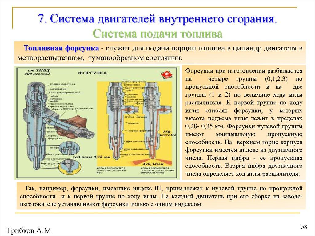 Грм: назначение, устройство и принцип работы газораспределительного механизма двигателя