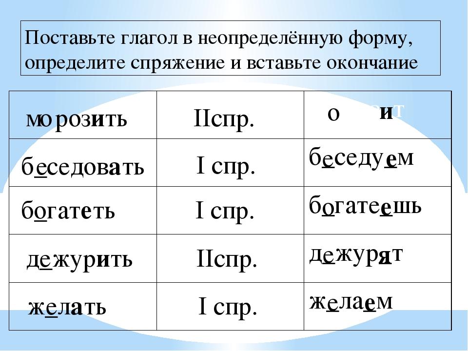 Глагол как часть речи в русском языке - формы, признаки, разбор