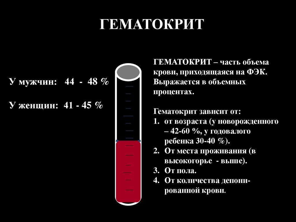Гематокрит ниже нормы – что это значит? что такое гематокрит в анализе крови? гематокрит – норма