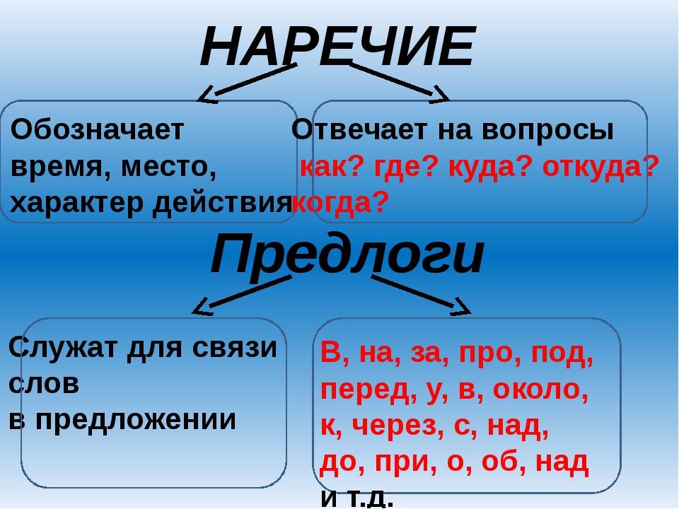 Что такое наречие в русском языке, на какие вопросы оно отвечает? как подчеркивается наречие в предложении? чем отличаются наречия от других частей речи и прилагательного?