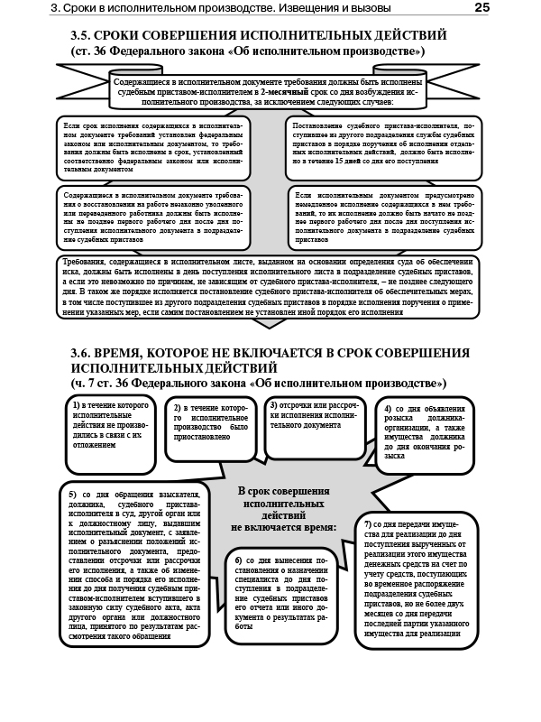 """Сводное исполнительное производство. федеральный закон № 229-фз """"об исполнительном производстве"""""""