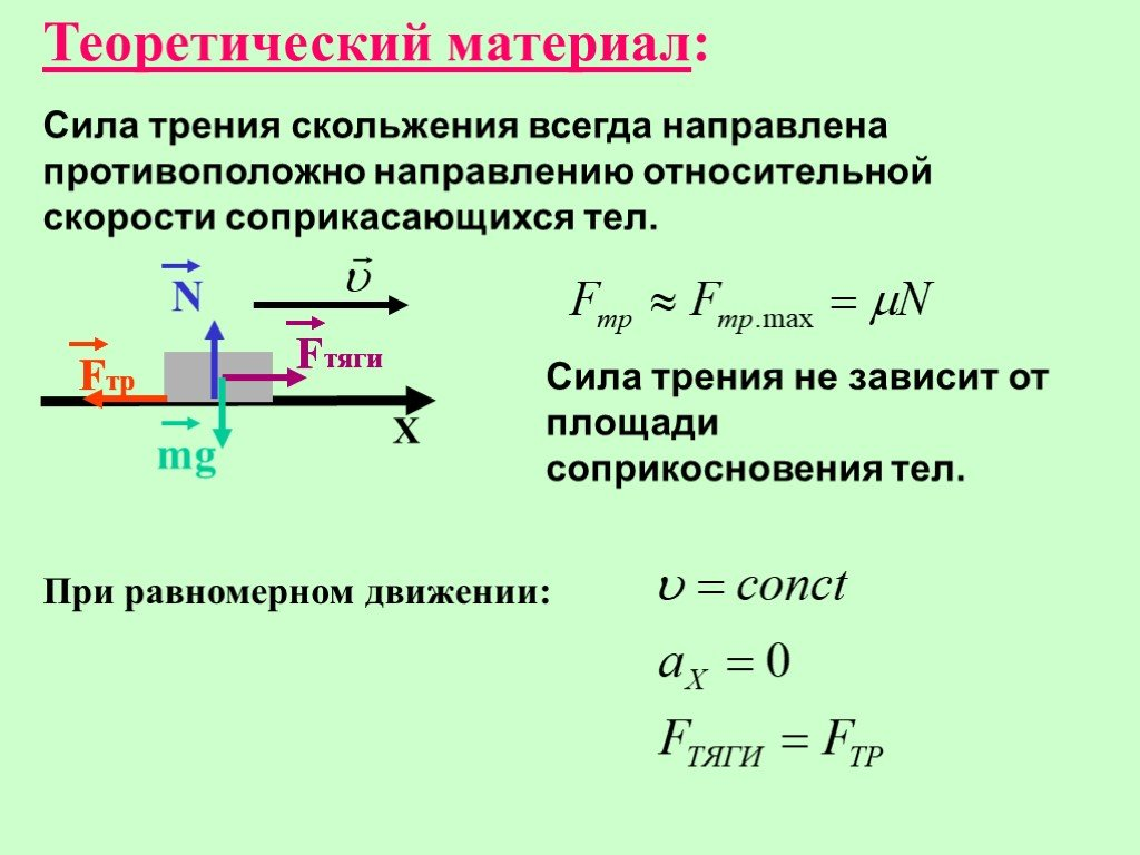 Основная формула силы трения, формула силы трения через массу, формулы силы и коэффициента трения скольжения