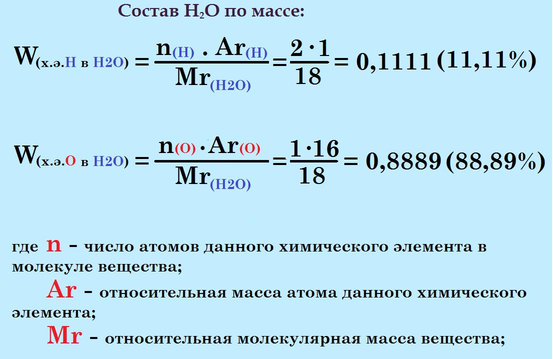 Атомы и молекулы. химический элемент. простые и сложные вещества. основные классы неорганических веществ. номенклатура неорганических соединений – himi4ka