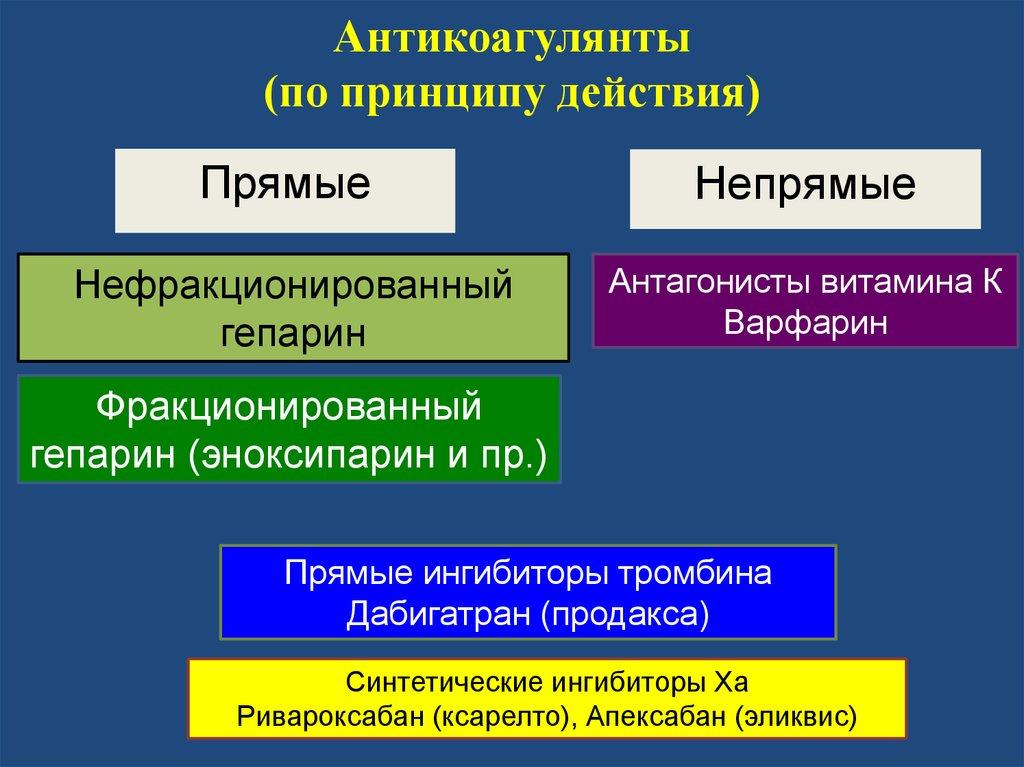 Антикоагулянты: основные препараты