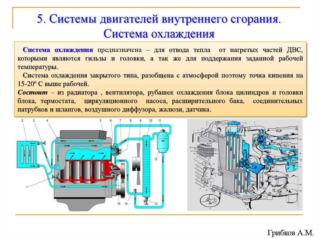 Что такое mpi двигатель — конструктивные особенности, плюсы и минусы технологии | автоютубб.ru | яндекс дзен