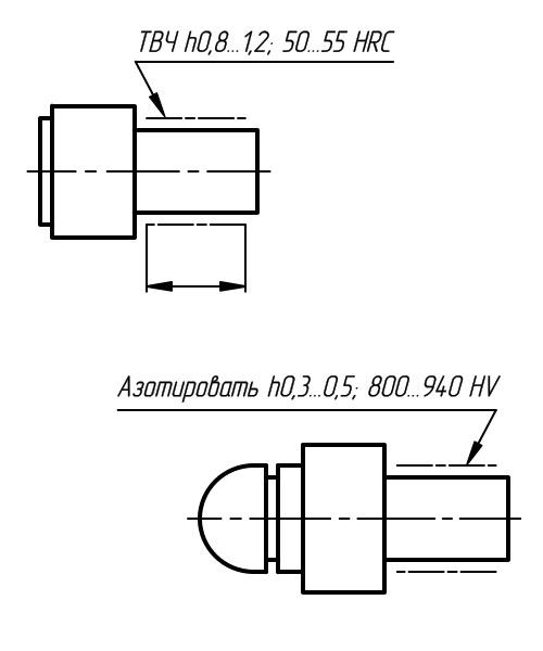 Принципы термообработки сварных швов