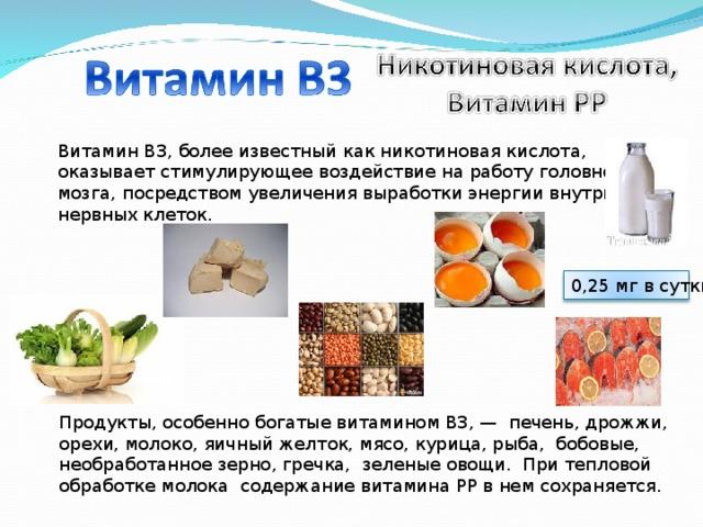 Витамин pp, в каких продуктах содержится витамин pp, роль и значение витамина pp, недостаток и избыток витамина pp