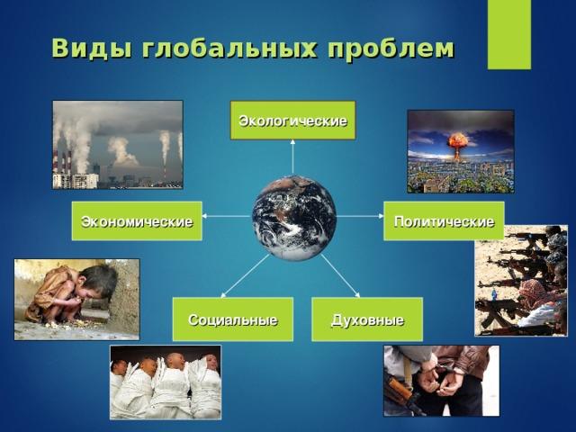 Что такое глобальные проблемы? глобальные проблемы современного мира