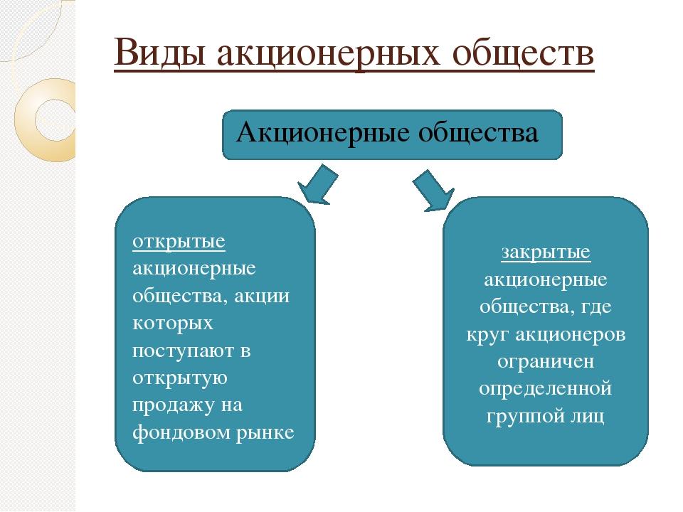 Открытое акционерное общество - это... что такое открытое акционерное общество: характерные особенности и структура