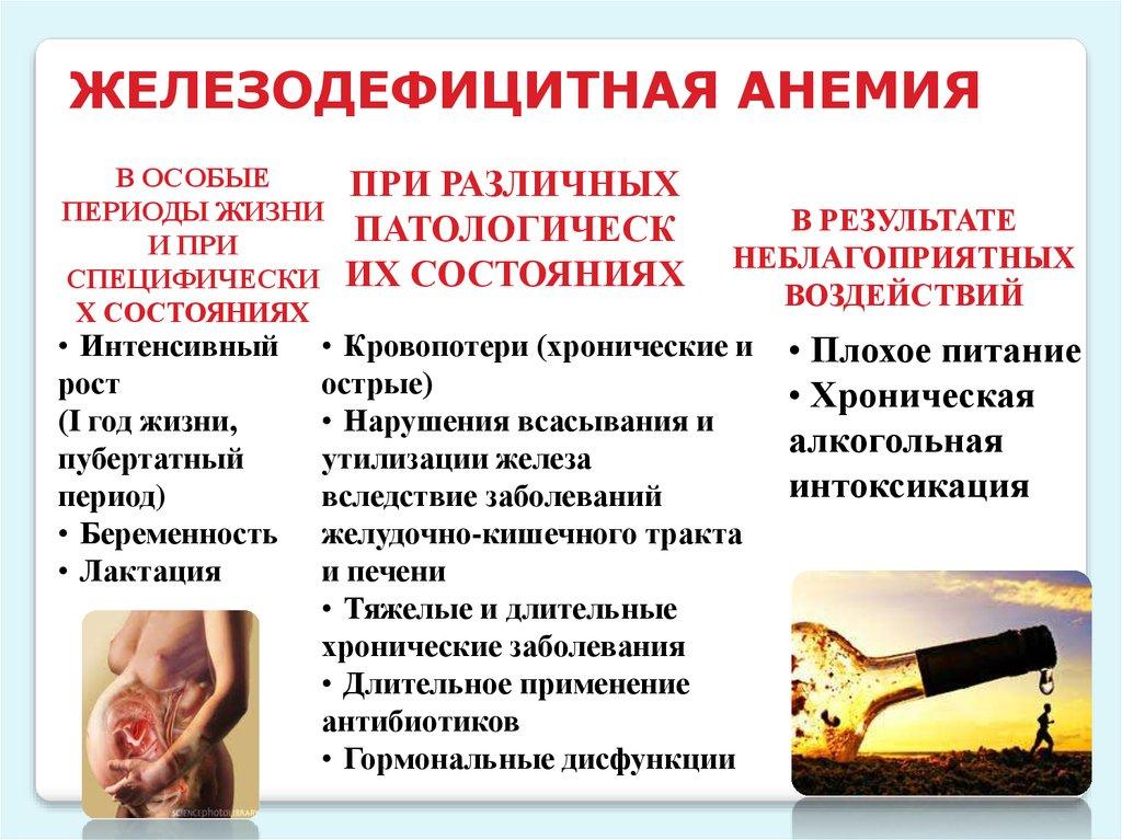 Анемия. виды анемий: железодефицитная, гемолитическая, в12 дефицитная, апластическая.  причины, диагностика, степени анемии.