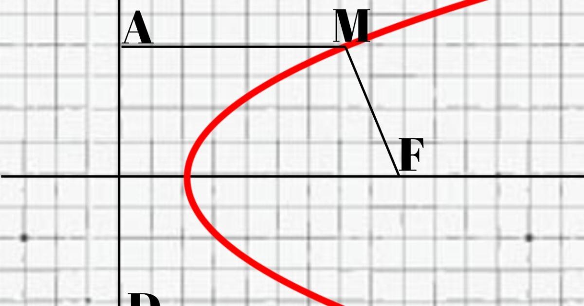 Экспоненциальная функция - exponential function - qwe.wiki