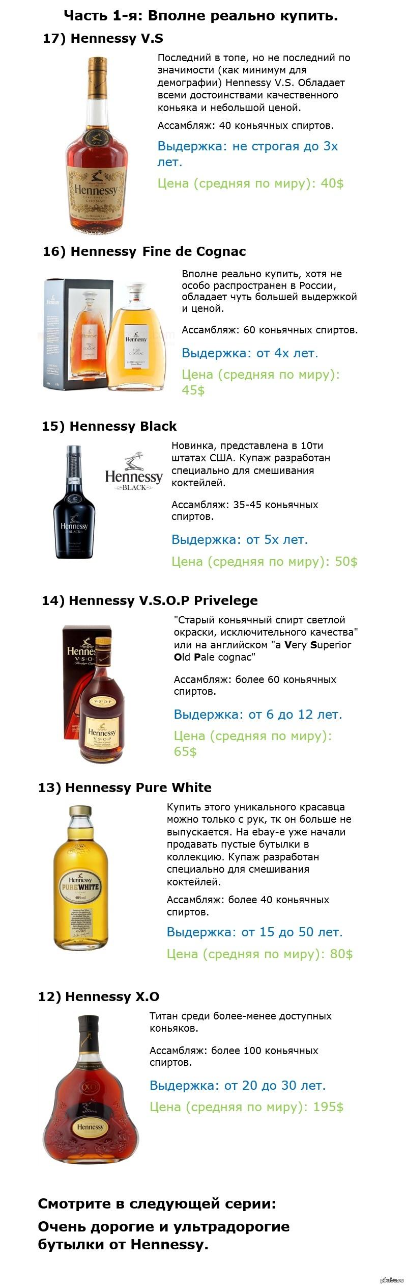 Как пить «хеннесси»