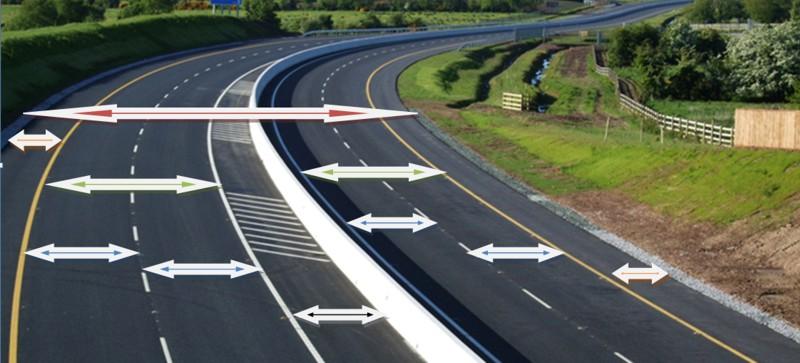 Обочина дороги: определение пдд, считается ли она частью дороги