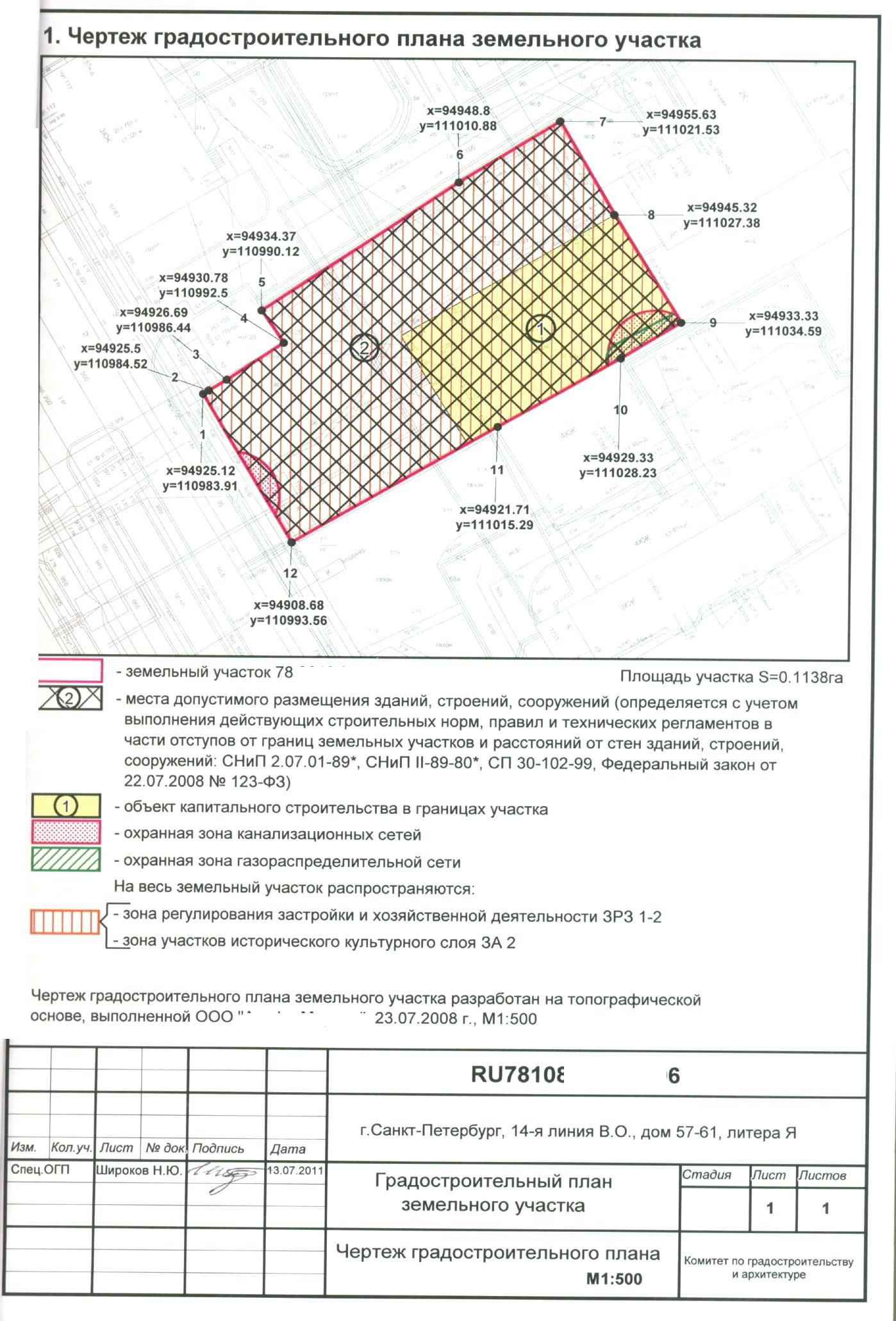 Что такое градостроительный план земельного участка и зачем он нужен