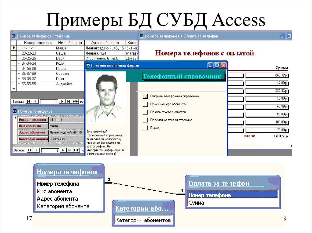 Определение базы данных, субд и языка sql