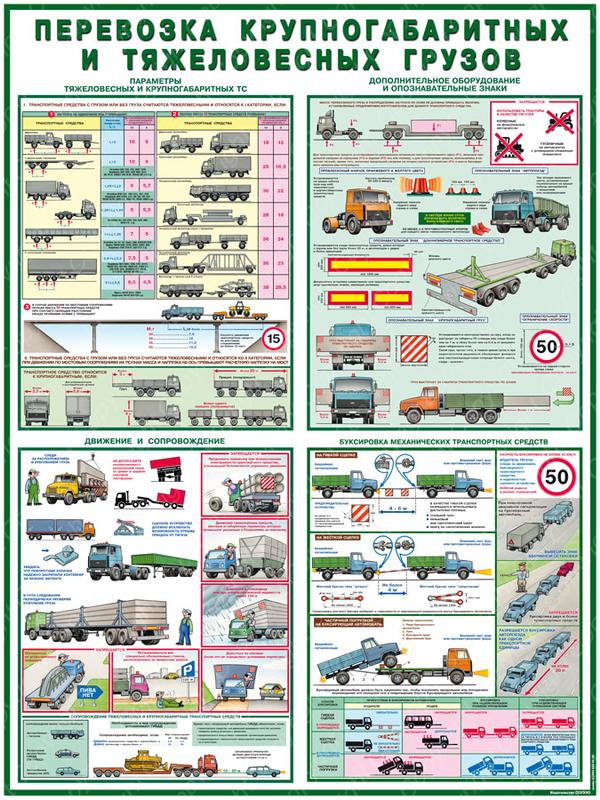 Как получить допог на перевозку опасных грузов в 2020 году?