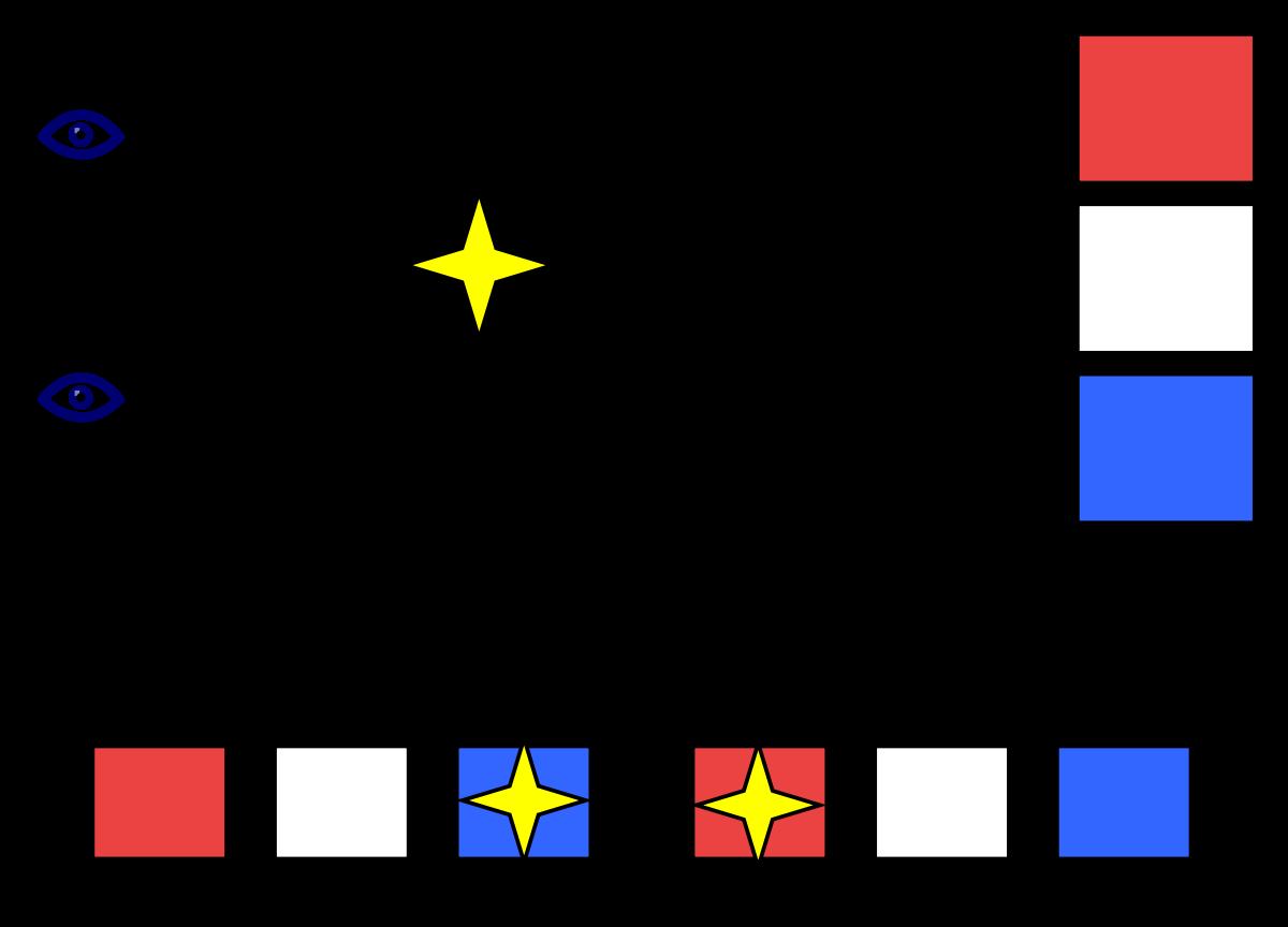Parallax (параллакс)
