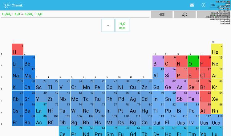 Периодическая система элементов | энциклопедия кругосвет