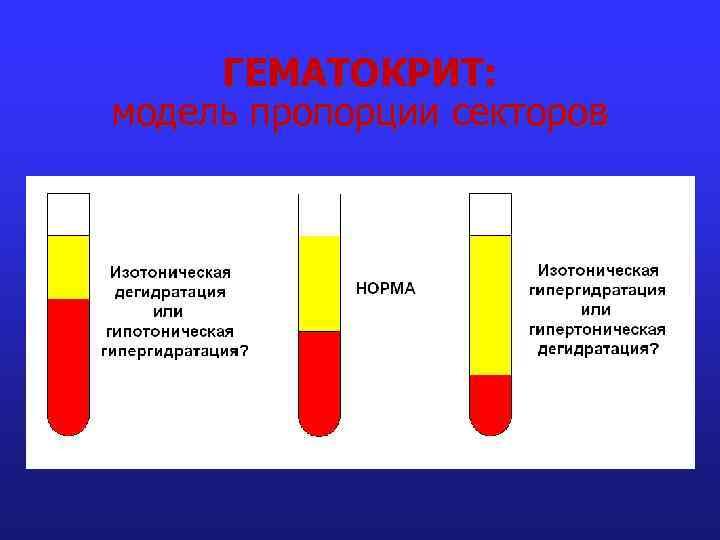 Умеренно повышенный гематокрит — норма современных людей