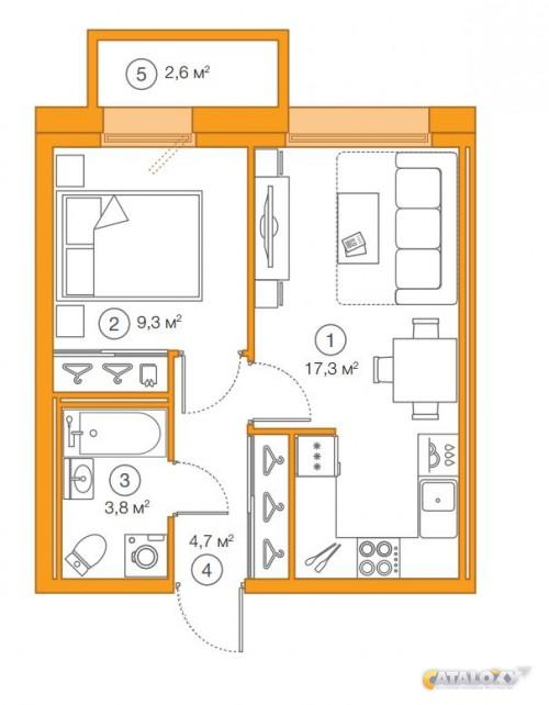 Особенности евроформата квартир