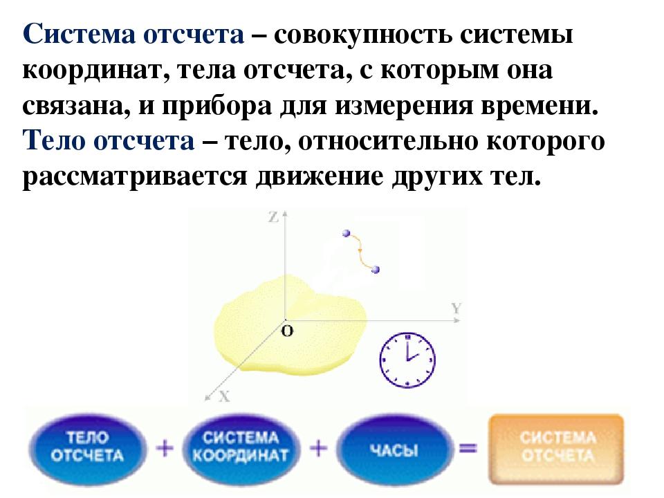 Инерциальная система отсчёта