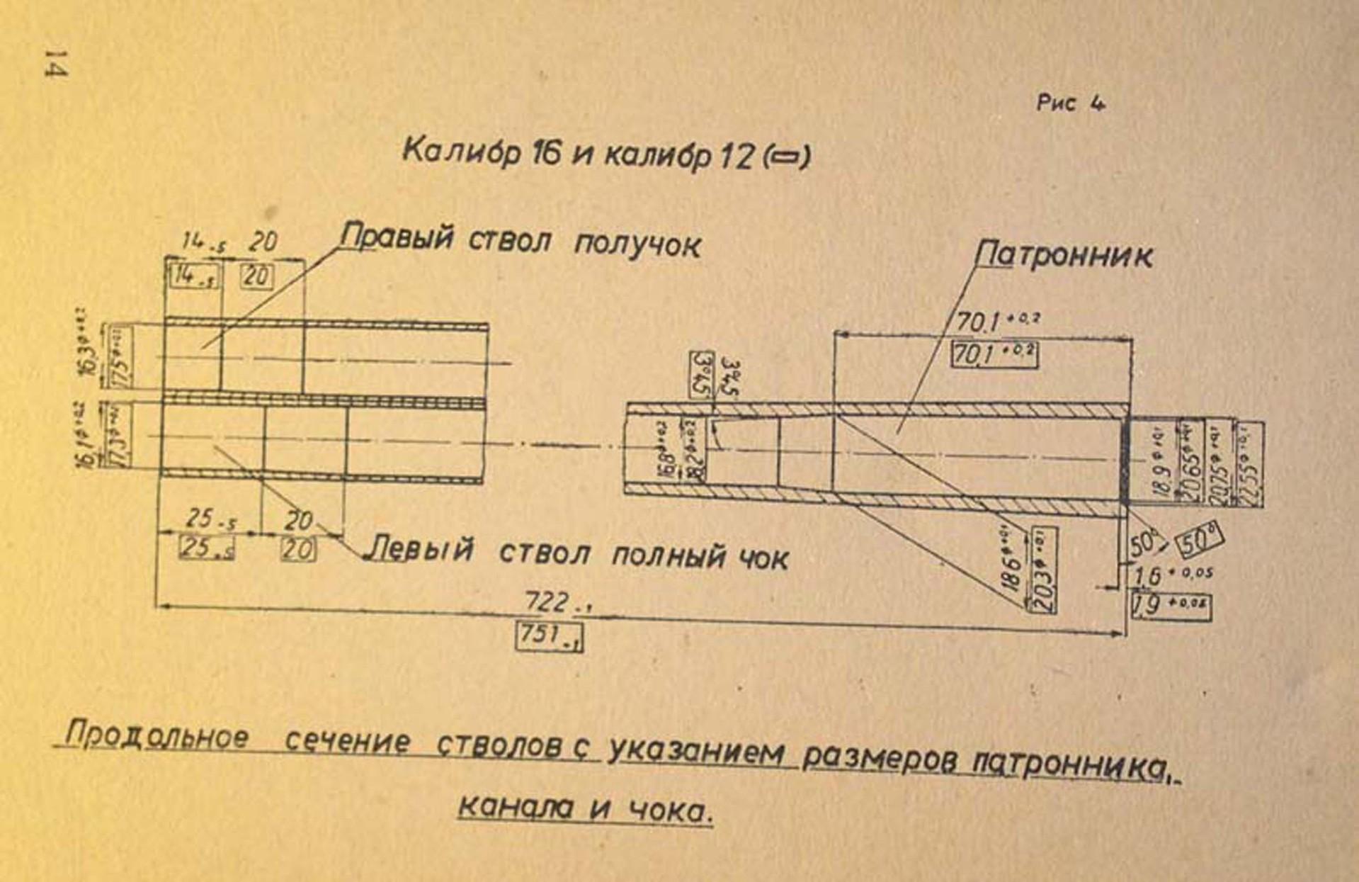 Крымский охотник - охотничий блог - что такое калибр оружия?