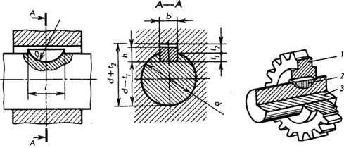Шпоночное соединение. шпоночные соединения - гост. допуски шпоночных соединений