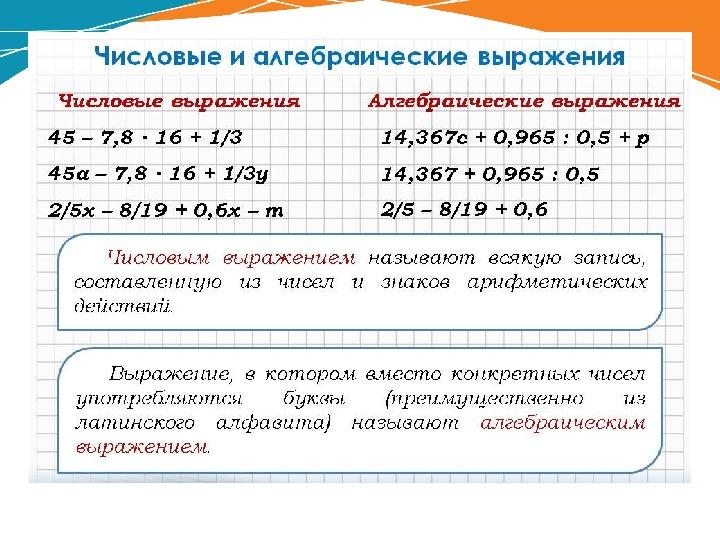 Числовые выражения в таблице