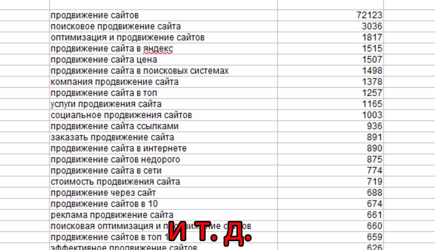 Ядро – это в биологии: что такое ядерная оболочка, какую функцию выполняет, как происходит деление и из чего состоит | tvercult.ru