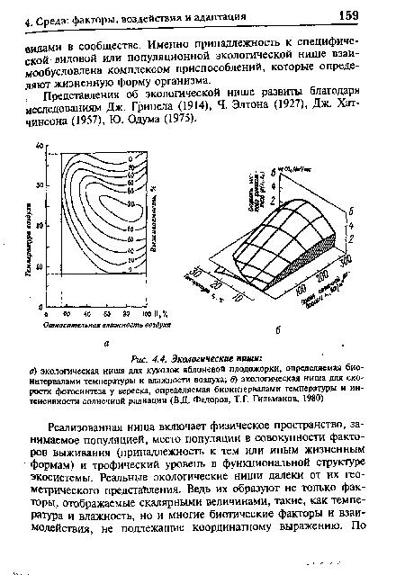 Экологическая ниша