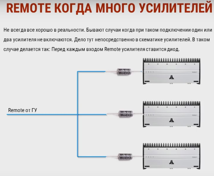 Виды усилителей | hi-fi design.
