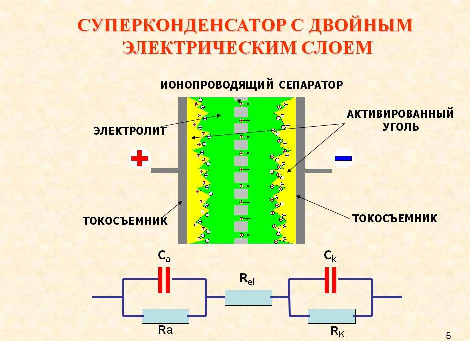 Что такое конденсатор - это не сложно