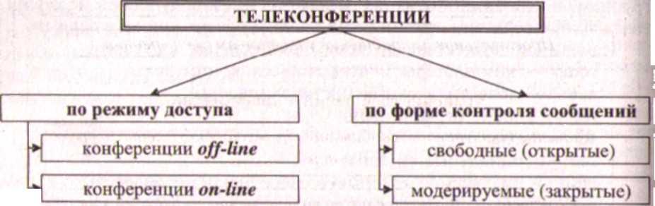Что такое телеконференция?