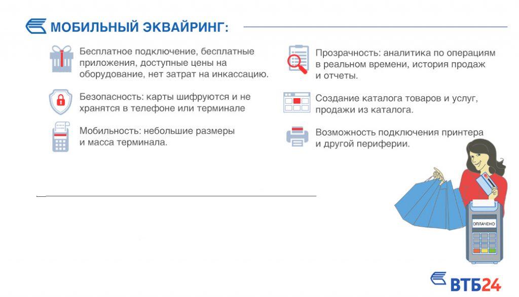 Интернет-эквайринг: что это такое и как работает — поделу.ру