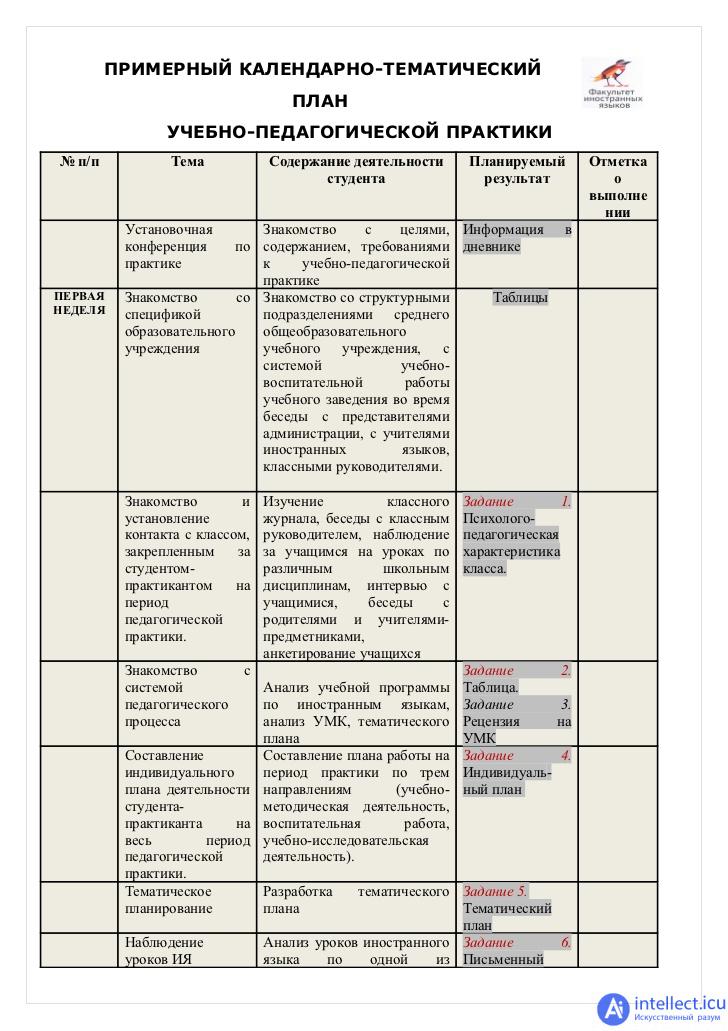 3.междисциплинарность сравнительной педагогики. теория и методология истории педагогики и сравнительной педагогики. актуальные проблемы
