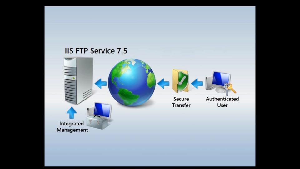 Что такое ftp и как с ним работать в клиенте filezilla