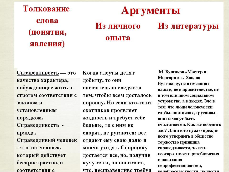 Интерпретация (методология) — википедия. что такое интерпретация (методология)
