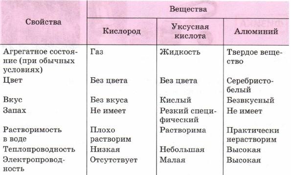 Нафталин — википедия. что такое нафталин