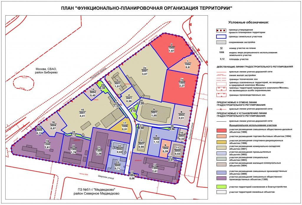 Функциональные зоны: определение, виды зон, определение границ и правила зонирования