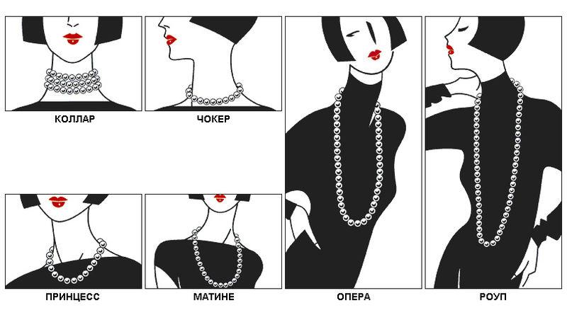 Чокер (142 фото): что это такое и с чем это носить, история украшения, чокер на шею из бисера