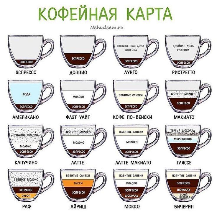 Рецепт раф-кофе в домашних условиях - 6 пошаговых фото в рецепте