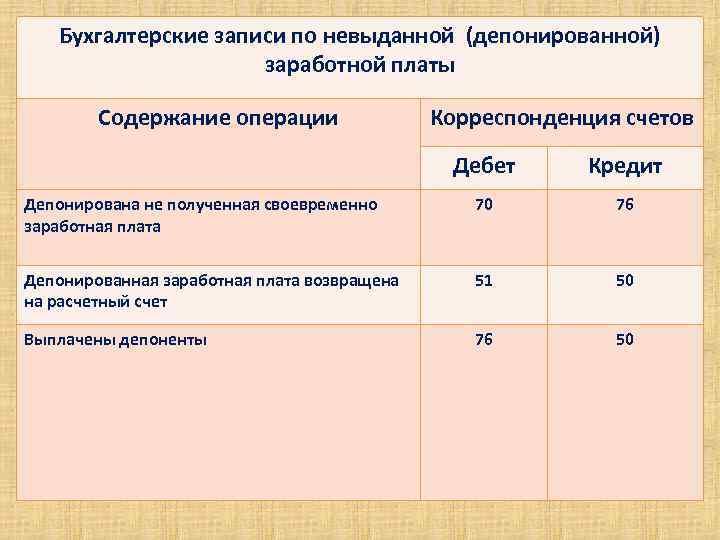 Как правильно депонировать заработную плату