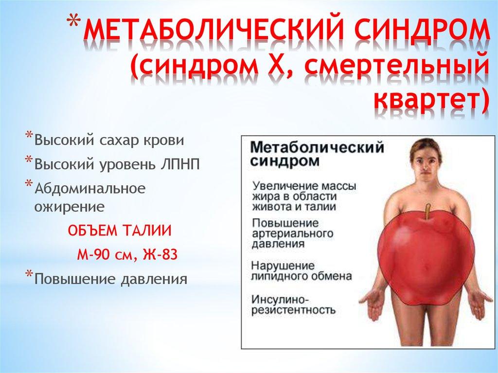 Метаболический синдром – что это такое у женщин, у мужчин, у детей? метаболический синдром – симптомы, диагностика, лечение