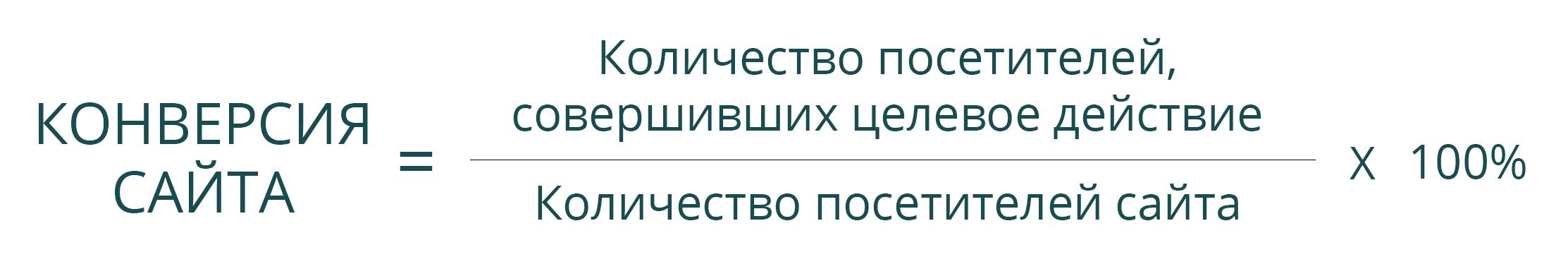 Что такое конверсия сайта: формула расчета, от чего зависит