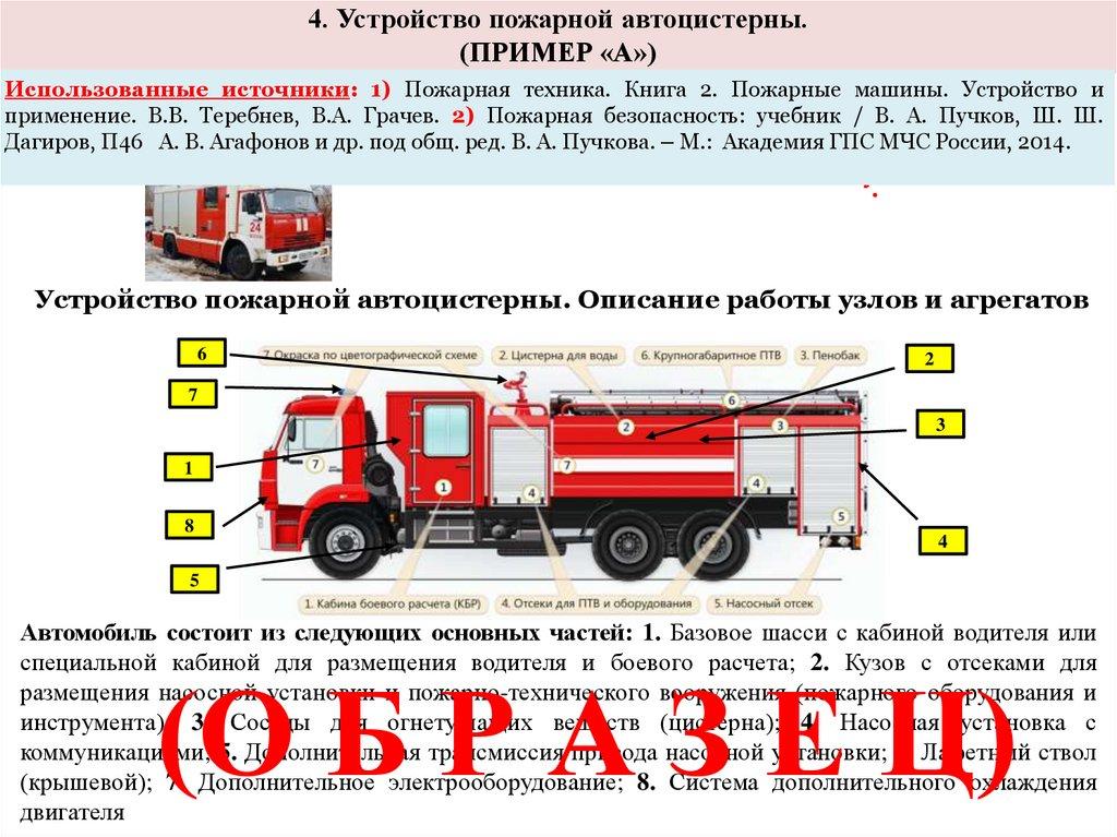 Первые пожарные машины