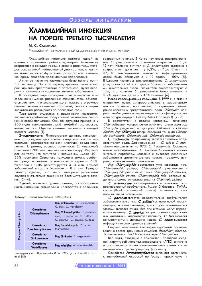 Антитела к хламидии трахоматис: что это и почему появляются.