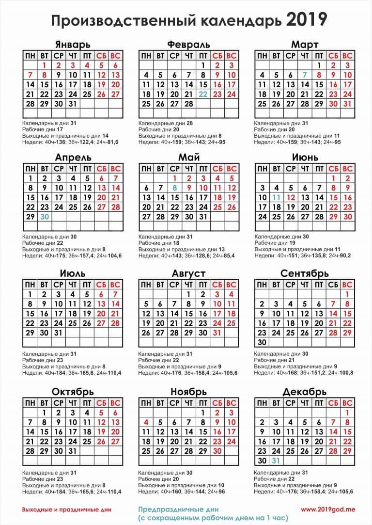 Календарный год: понятие календарного года в договоре, как высчитывать, какой период